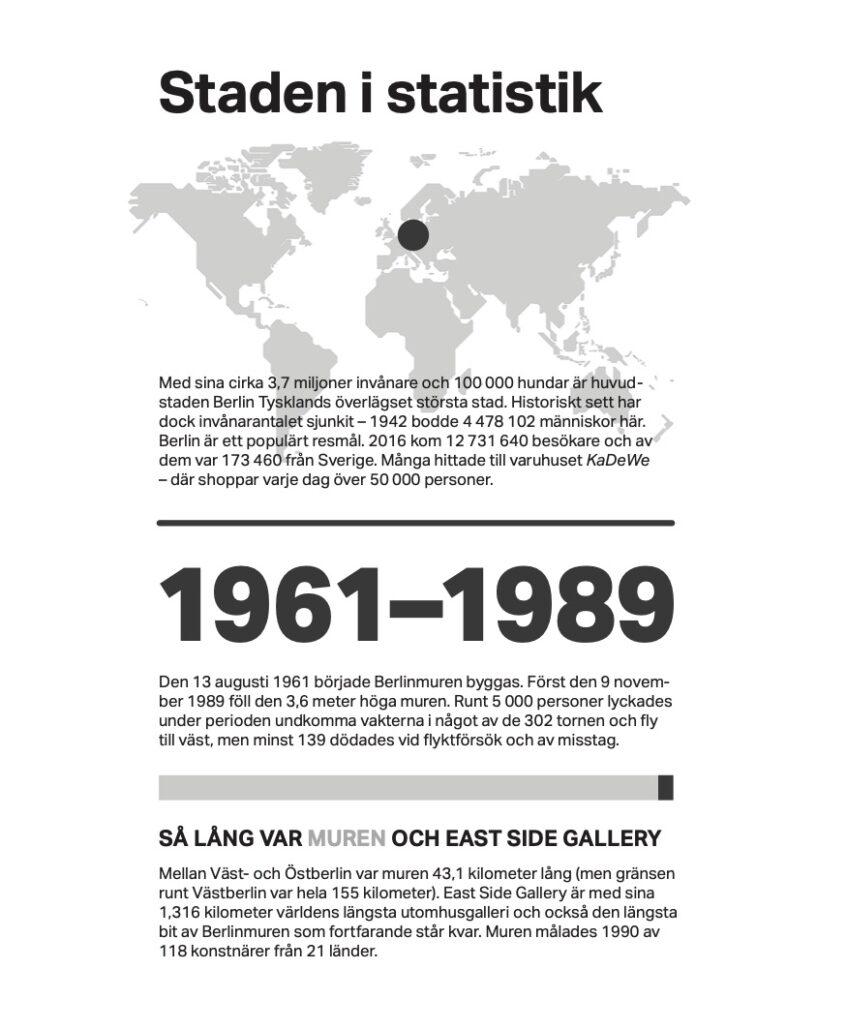 Statistik över Berlin